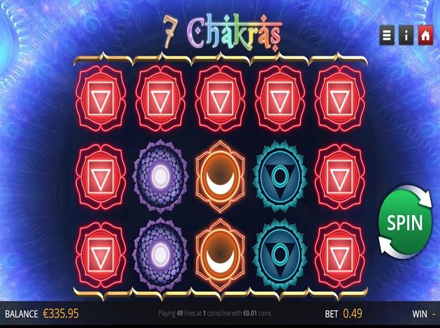 7 Chakras at oreels